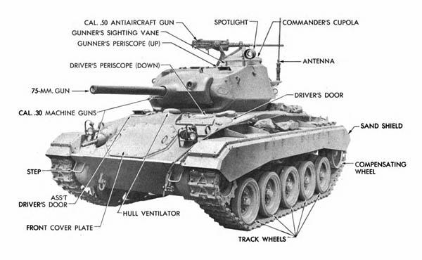 M7Tank-21